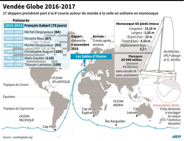 vendee-globe-4